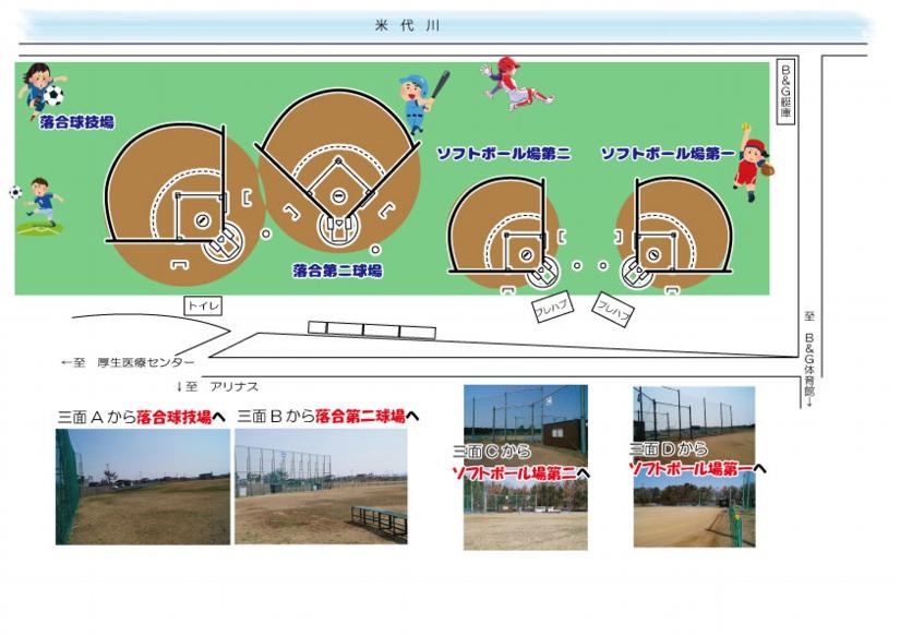各球場配置図